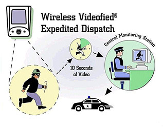 Videofied-Monitoring